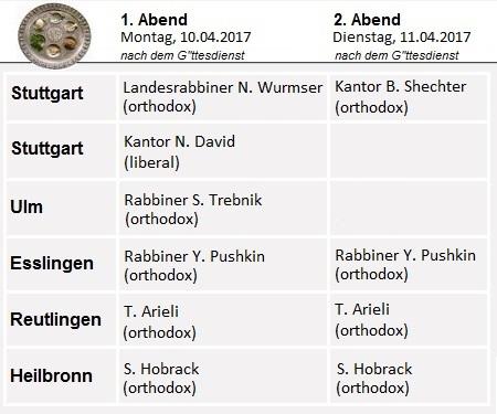 Sederabende zu Pessach 5777 in Stuttgart, Ulm, Esslingen, Reutlingen und Heilbronn