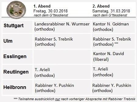 Sederabende zu Pessach 5778 in Stuttgart, Ulm, Esslingen, Reutlingen und Heilbronn